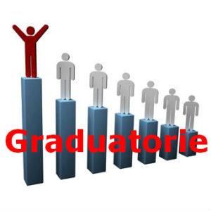 graduato
