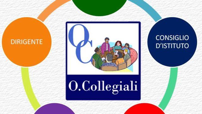 Normativa sul Consiglio d'istituto e gestione finanziaria - Portale dei  Diritti e del Lavoro Sociale